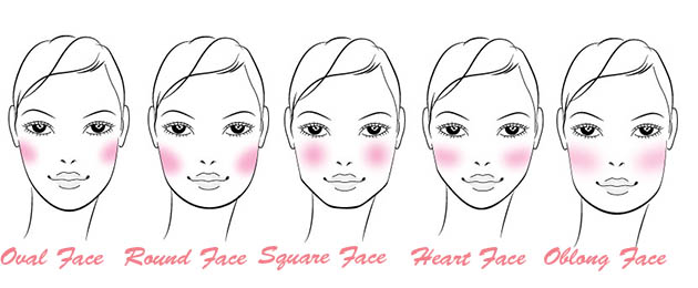 face_shapes_blush_application_tips